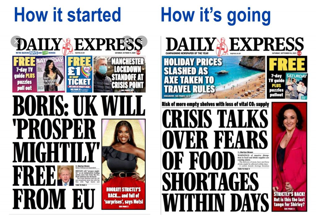 Daily Express headlines - 2016 we will prosper mightily free from EU.  2021 - crisis talks over fears of food shortages within days.